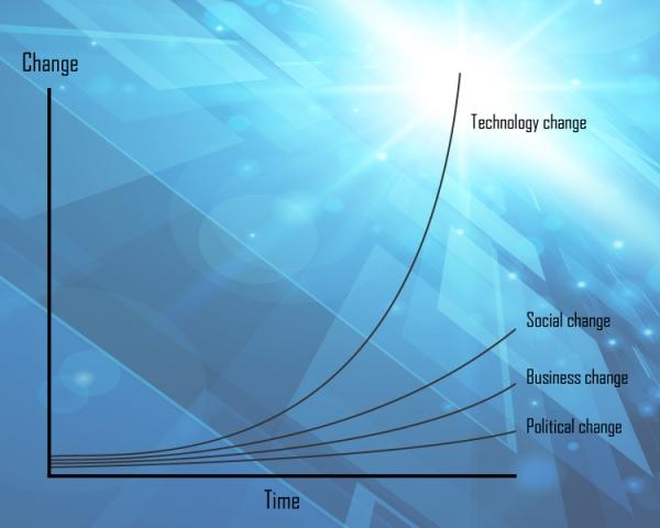 Techsocialchange
